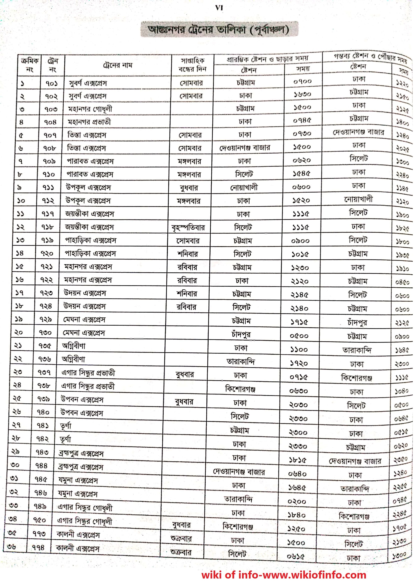 BD Trian Eastern Train Schedule