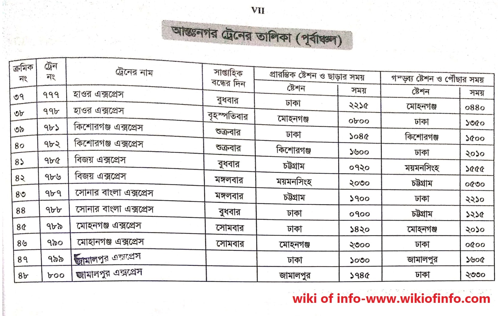 Eastern Train Schedule in BD
