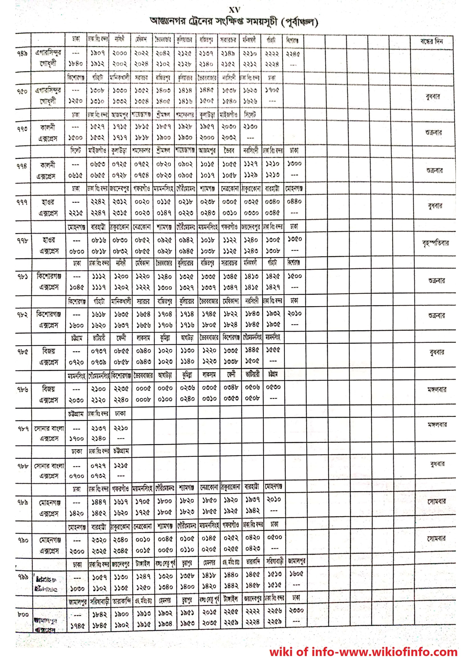 Railway Eastern Train Schedule BD