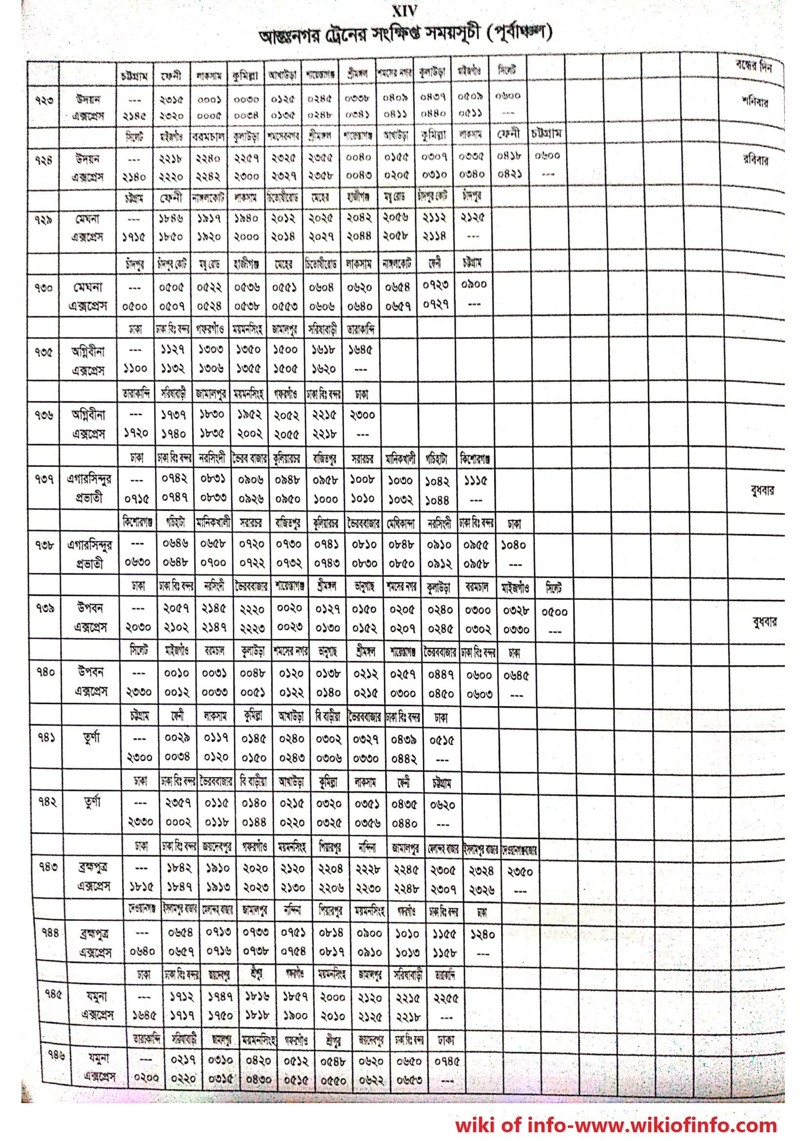 Railway Eastern Train Schedule