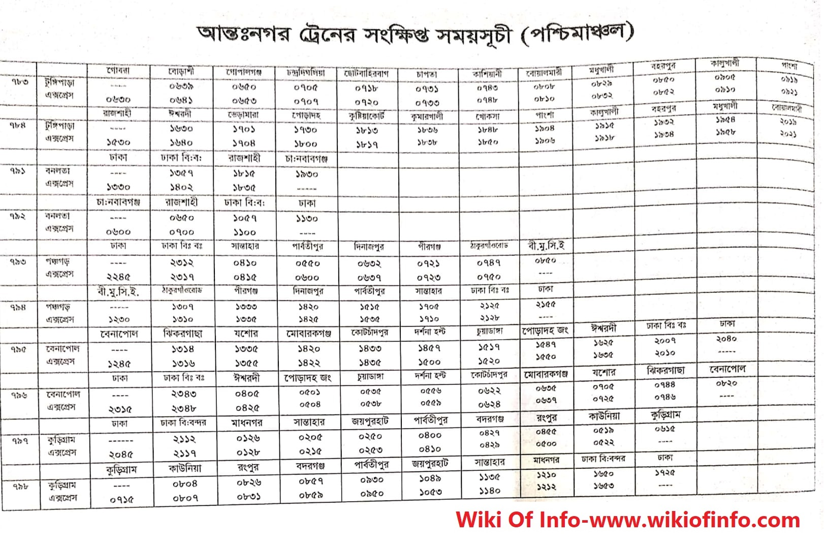 Railway Western Train Schedule 2020