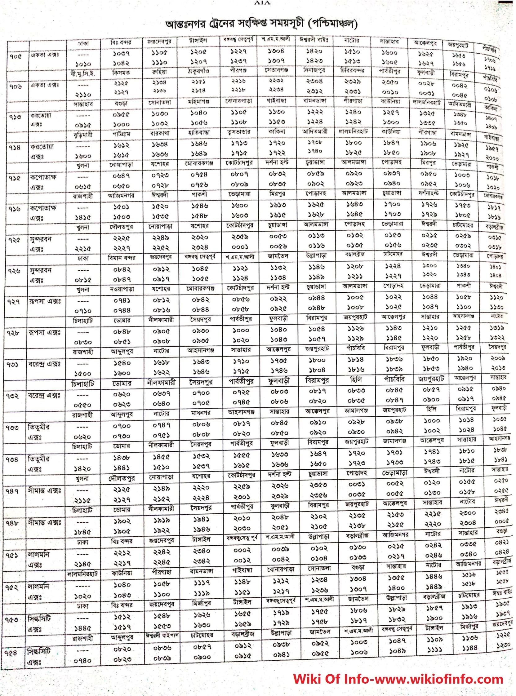 Railway Western Train Schedule