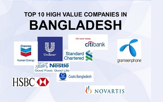 Top Multinational Companies in Bangladesh