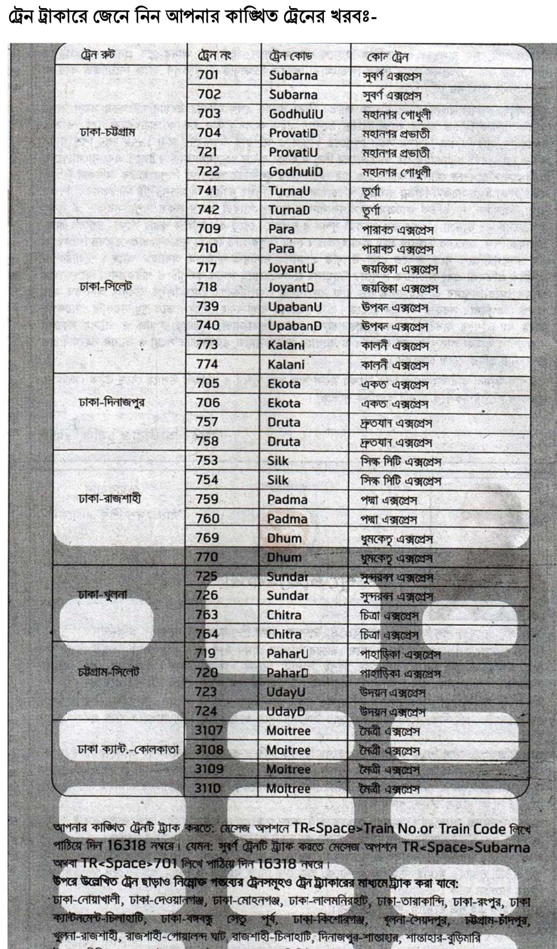 Train Code and Train Number