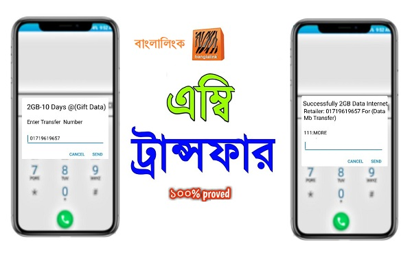 Banglalink Mb Transfer System 2021 Code Easy Process