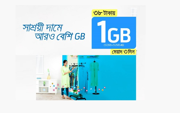 GP 1GB 38 Tk Internet Offer