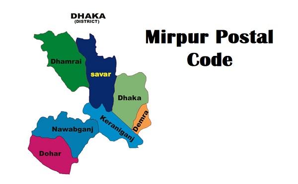 Mirpur Postal Code